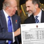 La última cantidad de dinero (liquidación) que el Rey Emérito Juan Carlos recibe de la familia real